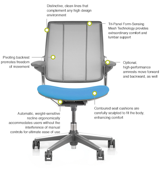 Introducing the Diffrient Smart Chair